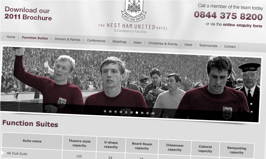 West Ham United Events